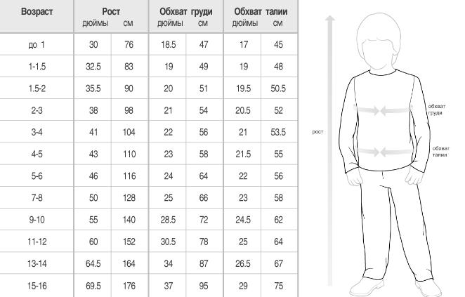 марк и спенсер таблица размеров женского белья